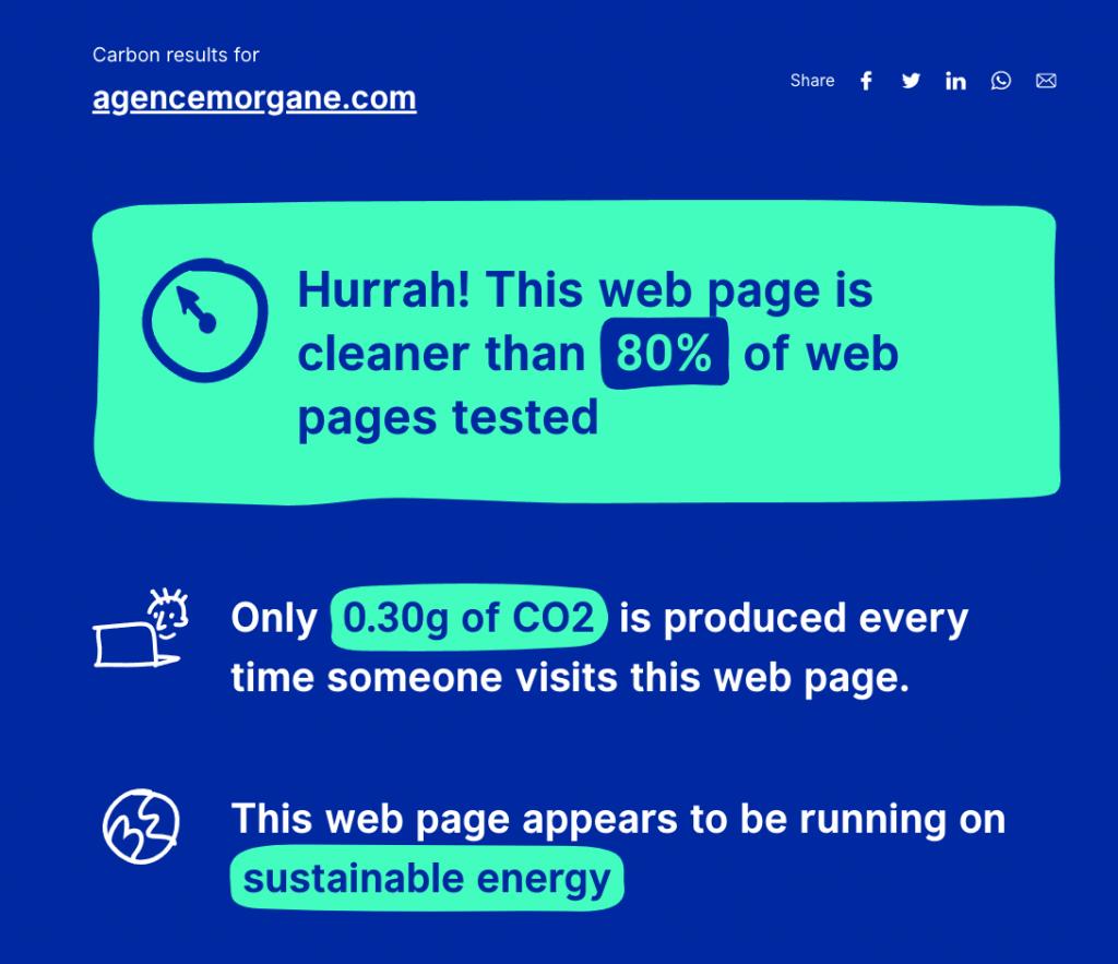 Ecoconception du site internet de l'agence Morgane